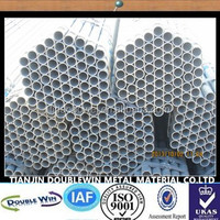 Galvanized Steel Pipes&Tubes Properties of metals