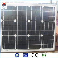 100 watt best price per watt solar panel price in india
