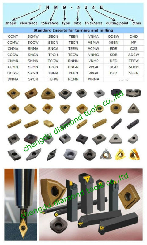 carbide inserts for threading 16ER16 ACME cutting tools