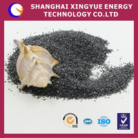 P silicon carbide for the production of coated abrasive tool