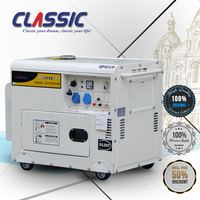 CLASSIC CHINA Air Cooled 1 Cylinder Diesel Generator Set, Approved Generators Diesel Silent, Soundproof Diesel Generator