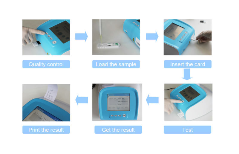 IVD rapid medical Test Kit