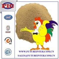 Feed Grade Choline Chloride for poultry feed