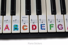 abrasion resistant piano keyboard Decals stickers