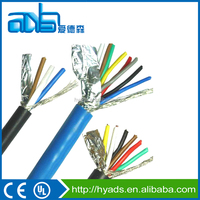 UL 2464 double shielded PVC cable