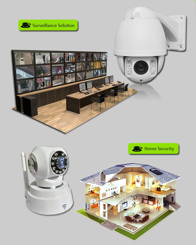 Face Detection Alarm 4 channels 1080P cctv kits 2mp xvi hidden security camera CCTV camera