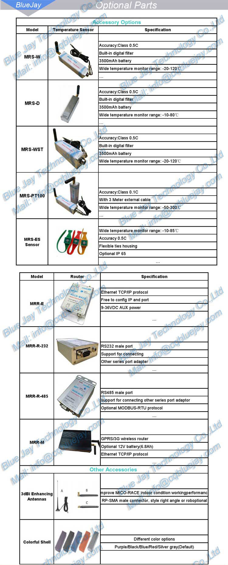 MRS-TH-D 433MHz internal probe wireless temp and humidity sensors, fruit transport freezer monitoring system