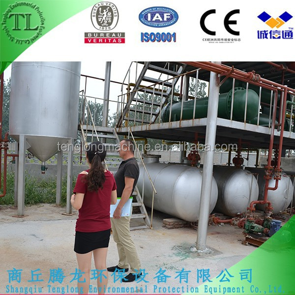 Waste Tire/Plastic Pyrolysis Machine