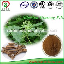 Brand new panax ginseng root extract ginsenosides with high quality