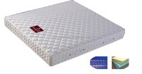 soft and comfortable bonnell spring core sleepwell mattress