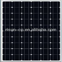 a.A Quality 250W Mono Solar Panel With TUV,CE,CEC Certification