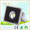 Innovative fashion products for import led flood tennis court light