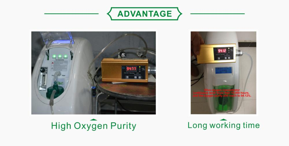 Olive oxygen concentrator filter with CE austria costa rica qatar saudi arabia oxygen concentrator malaysia welding india