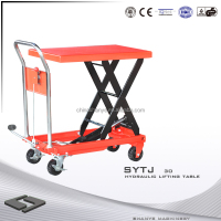 SHANYE SYTJ-30 rough terrain scissor lift
