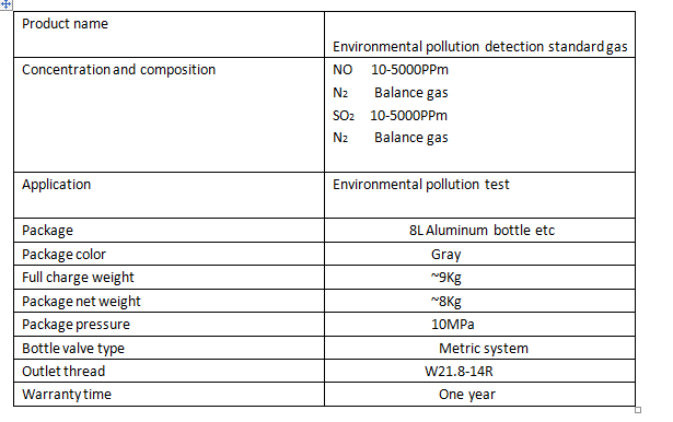 gas specifications