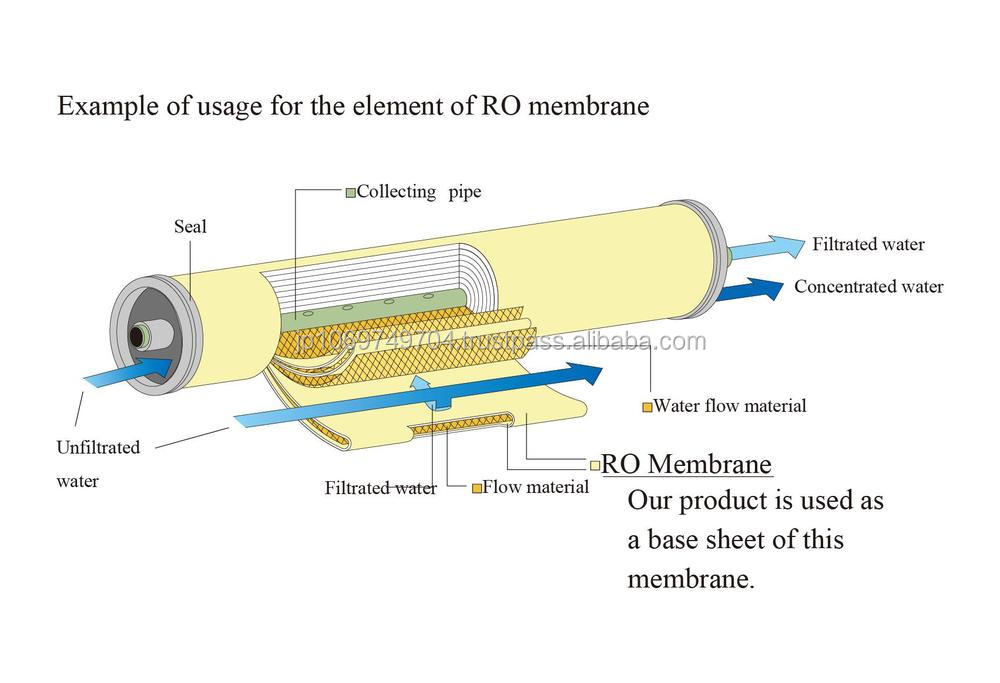 Base sheet for membrane for industrial wastewater treatment plant