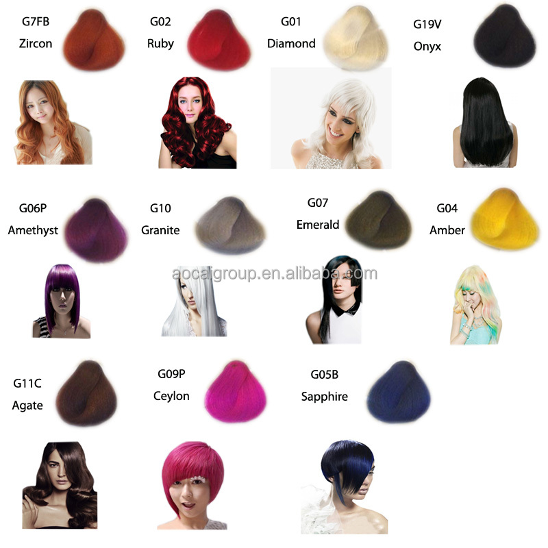 Acid Hair Color Hair Manicure Special Effects Hair Dye