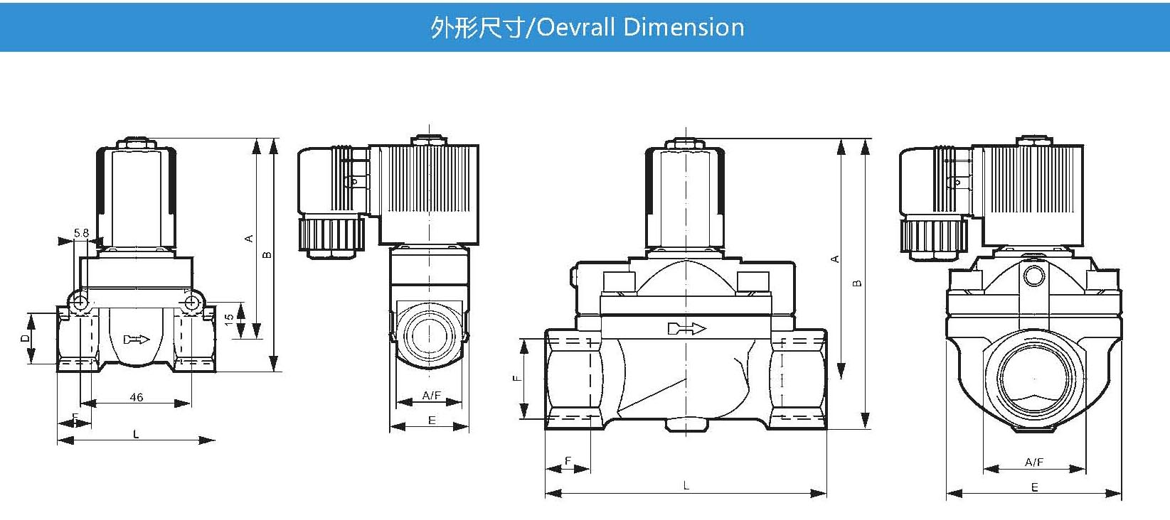 high temperature high pressure safety valve SLG5404-06 high pressure solenoid valve