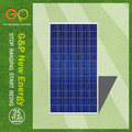 solar panel poly 250w with TUV,CE,CEC,ISO,PID
