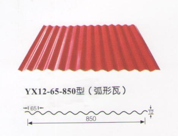 roof sheets price per sheet,corrugated steel plate,cheap corrugated steel roof