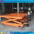 hydraulic scissor lift mechanism