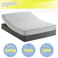 Perfect bedroomset polyester cotton fabric roll up mattress
