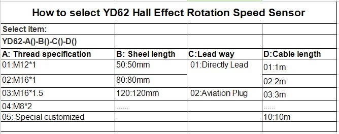 YD62 hall effect univeral speed sensor