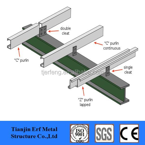 List Manufacturers of Cold Formed Steel Framing, Buy Cold Formed ...