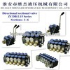 Z0438 hydraulic directional masoneilan pressure control valve ZCDB-F15 series for tractor forklift environment vehicle