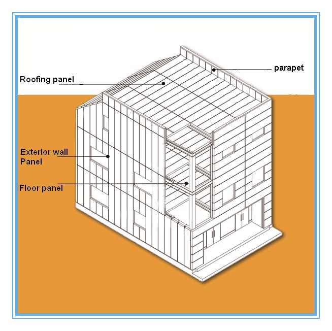 Wholesale Precast ALC Panels