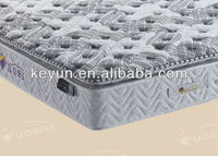 Superlatic spring sponge mattress