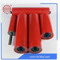 CL series waterproof and dustproof design guide roller for machinery
