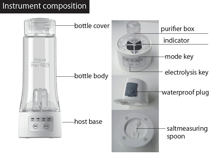 health care product Ionizer Type and home Use Hydrogen Water Maker