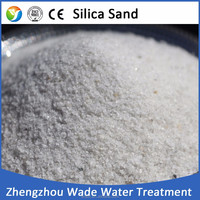 Super Fine Silica Fume/Microsilica flour for refractory industry factory in China