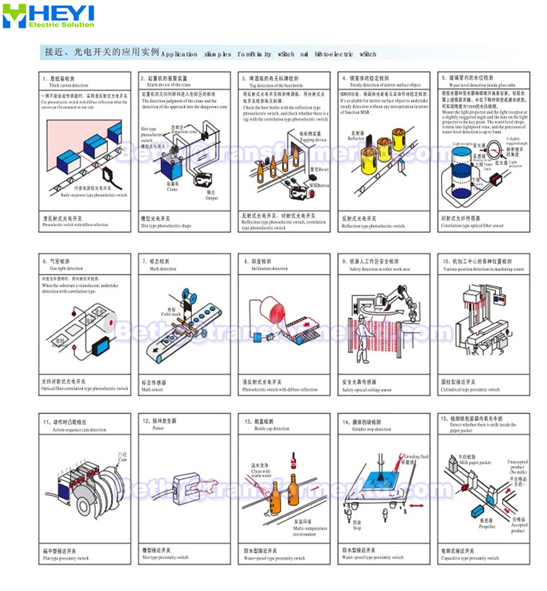 HTB1IPqSGFXXXXbwXpXXq6xXFXXX7 wholesale magnetic proximity sensor lj12a3 4 z ex & lj12a3 2 z dx Square D Magnetic Starter Wiring at gsmx.co