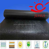 Various kinds waterproof membrane primer manufactures