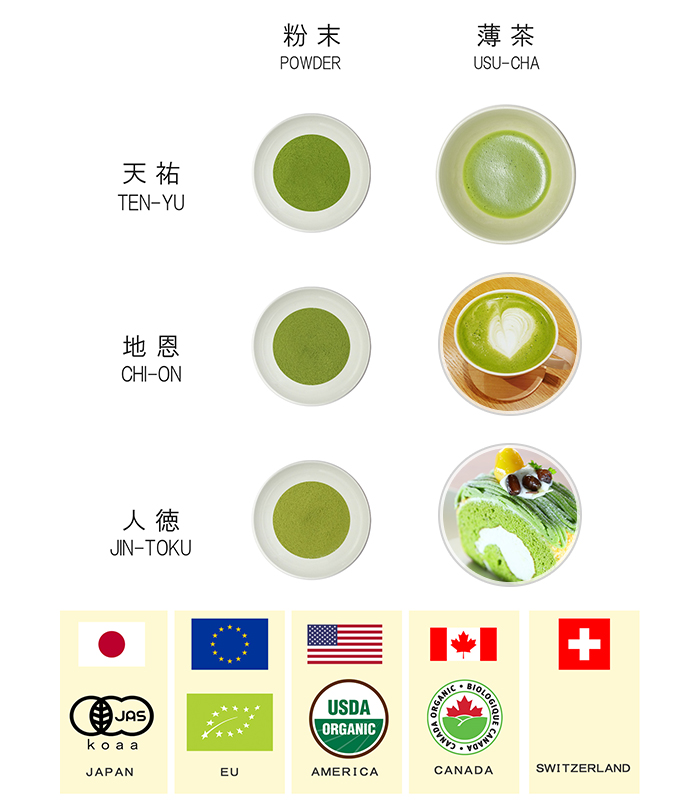 Uji Matcha Wakaki-Hi Japanese Matcha Green Tea Powder With Best Price