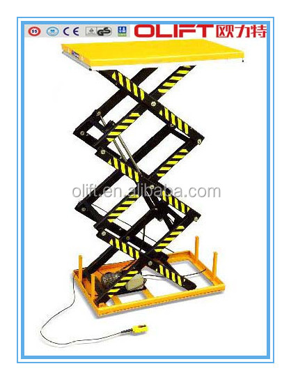 1300*850 portable hydraulic car jack lift