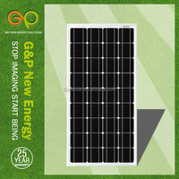 10w mini solar panel for led light with CE/CEC/TUV/ISO