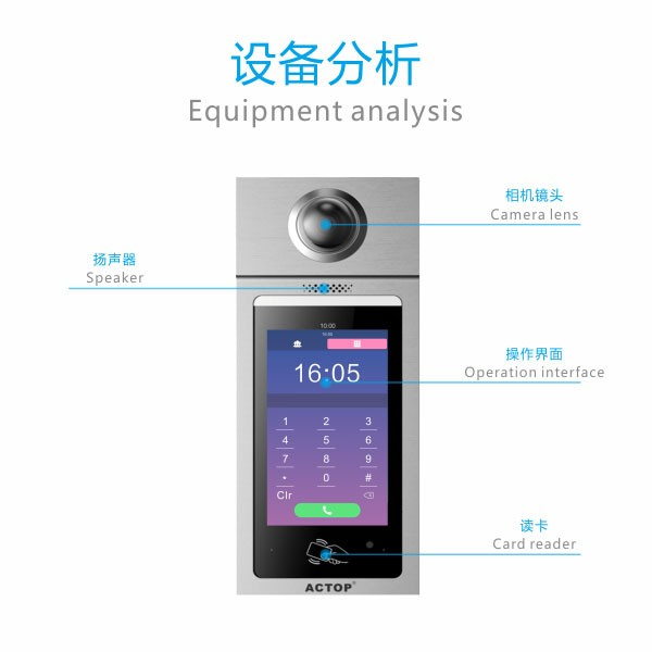 Multi apartment video door phone for building ip video intercom system