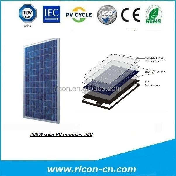Super quality 150watt cis solar panel with CE RoHS and TUV