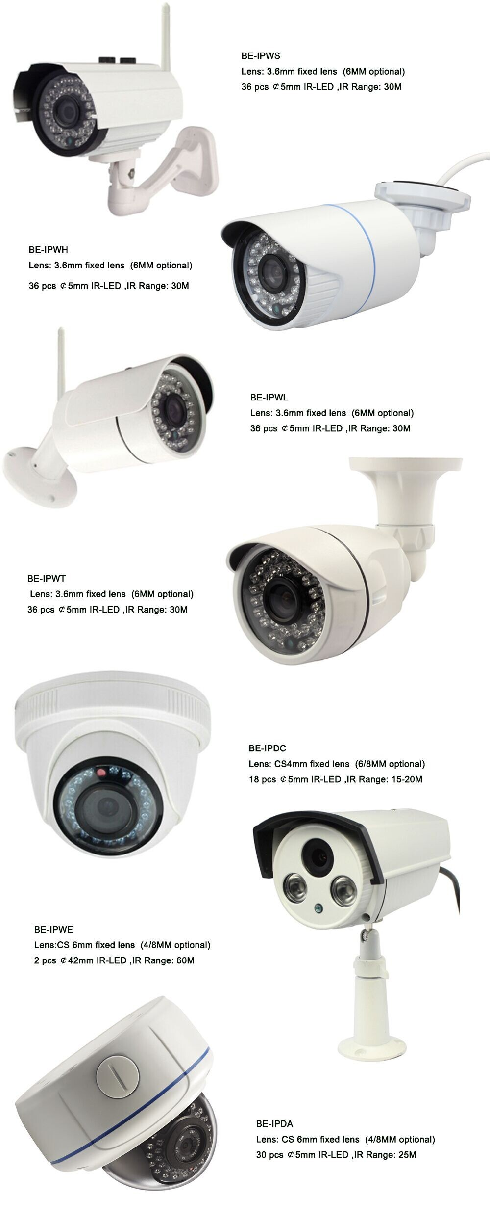 2016 hot sale 8ch HD ip cameras 1080P h.264 p2p IP security cctv camera system surround camera system