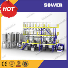 Paint Equipment, paint machine, coating production line