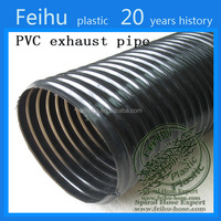 Machine making hose pvc / Expandable electric pvc hose / Electric shock nipple