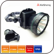 Hot Sale Rechargeable CREE Q5 Led Headlamp Miner Lamp KL2.5LM Water-proof Led mining Lamp