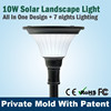 Ce, Rosh Approval Top Led Post Light Fixture For Top Pathway, Solar Led Off Road Products