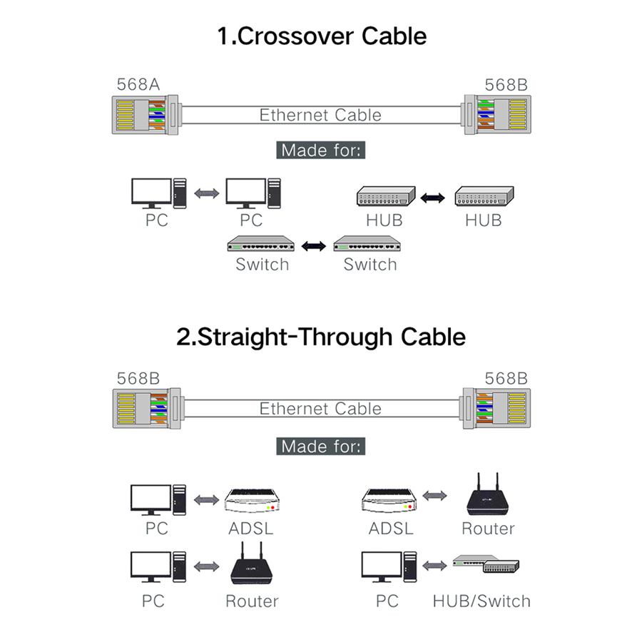 Xintylink Ethernet Cable Connector Rj45 Plug Cat6 Network Rj 45 8p8c Cat 7 Wiring Diagram If Your Is Greater Than 102 Mm In Diametersuggest To Buy Cat6a Or Cat7 Connectors My Shop