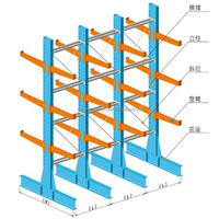 High Quality Iso/Ce Certificated Heavy Duty Cantilever Rack/Long Pipe Racking Systems With Corrosion Protection