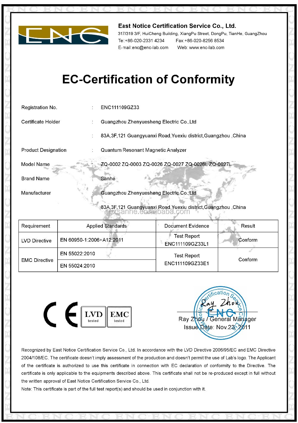 Quantum analyzer CE