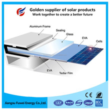 Chinese Best 12v 24v Solar Cell Plate 180w 240w Solar Panel